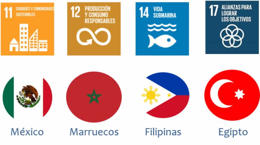 Cuatro países participaron en el proyecto OLAS. México destaca por su desempeño en el estado de Quintana Roo.